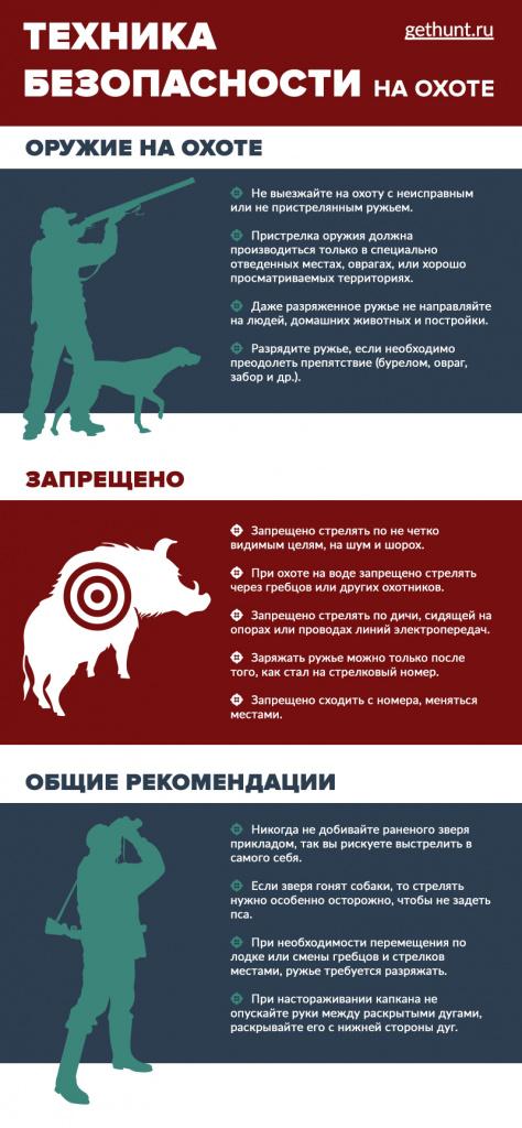 техника безопасности на охоте